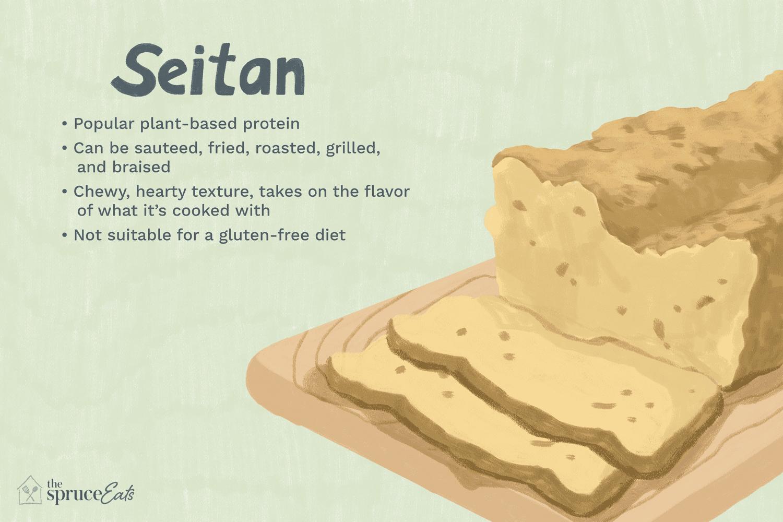 what is seitan