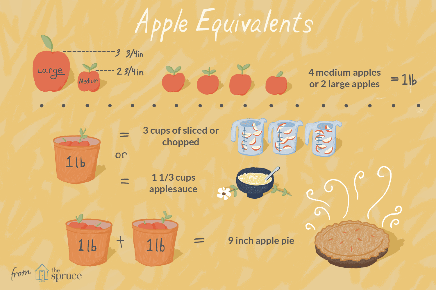 How many calories in a medium sized apple