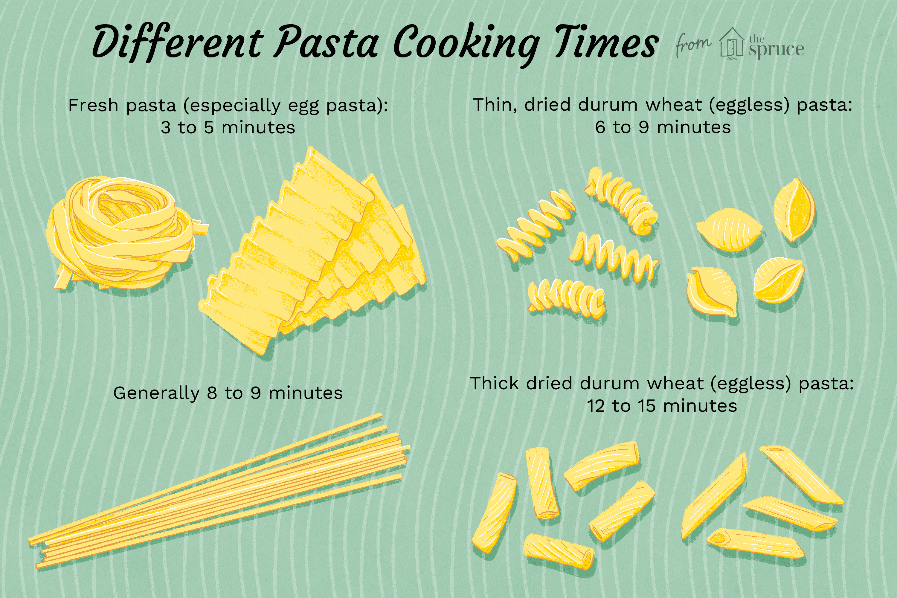 pasta cooking times