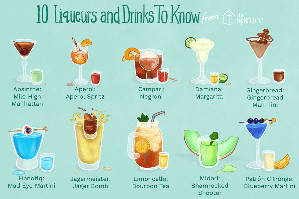 illustration featuring 10 liqueurs and drinks to know