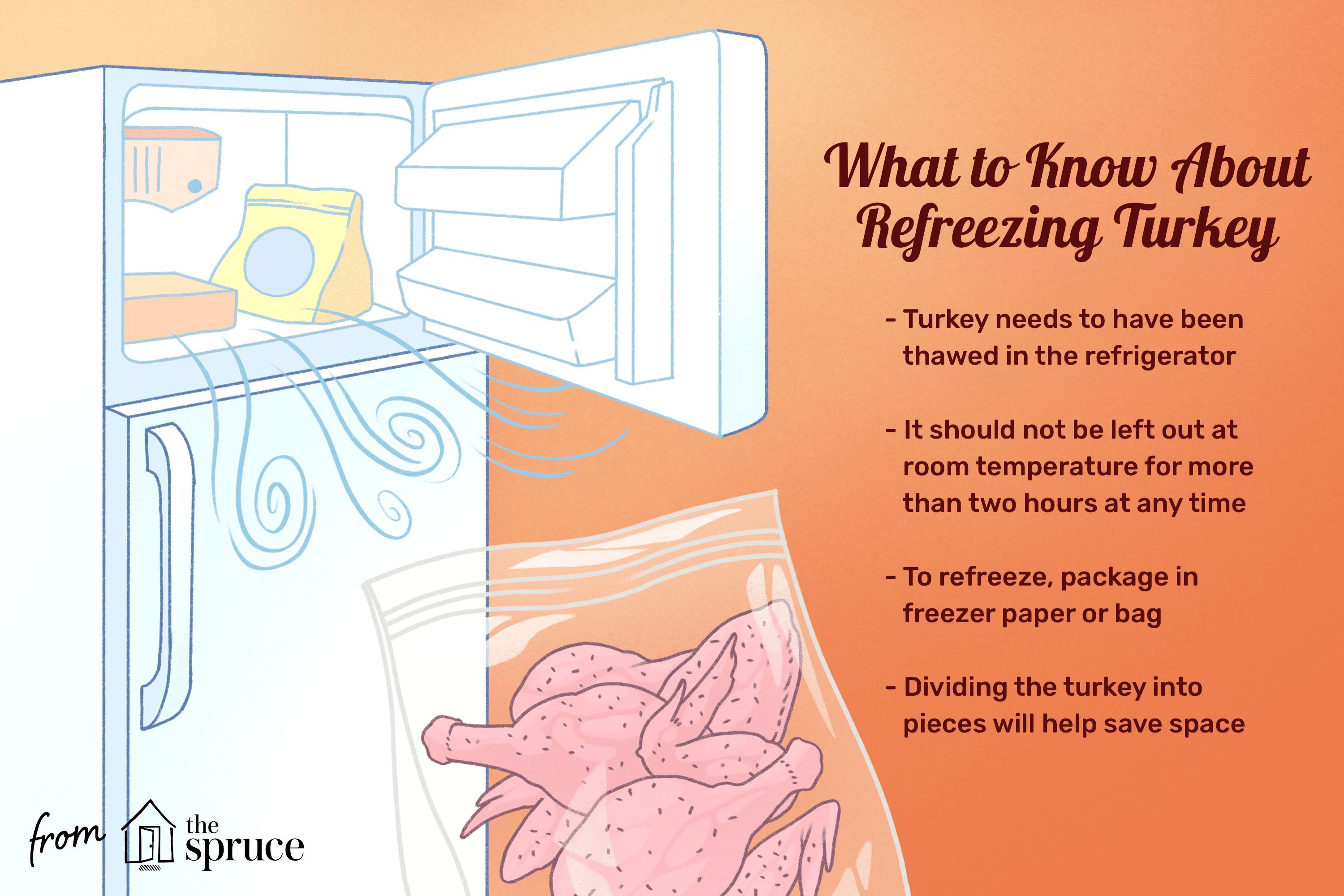 How To Safely Refreeze A Turkey