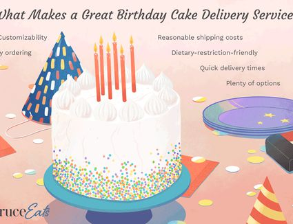 Best Birthday Cake Delivery Services