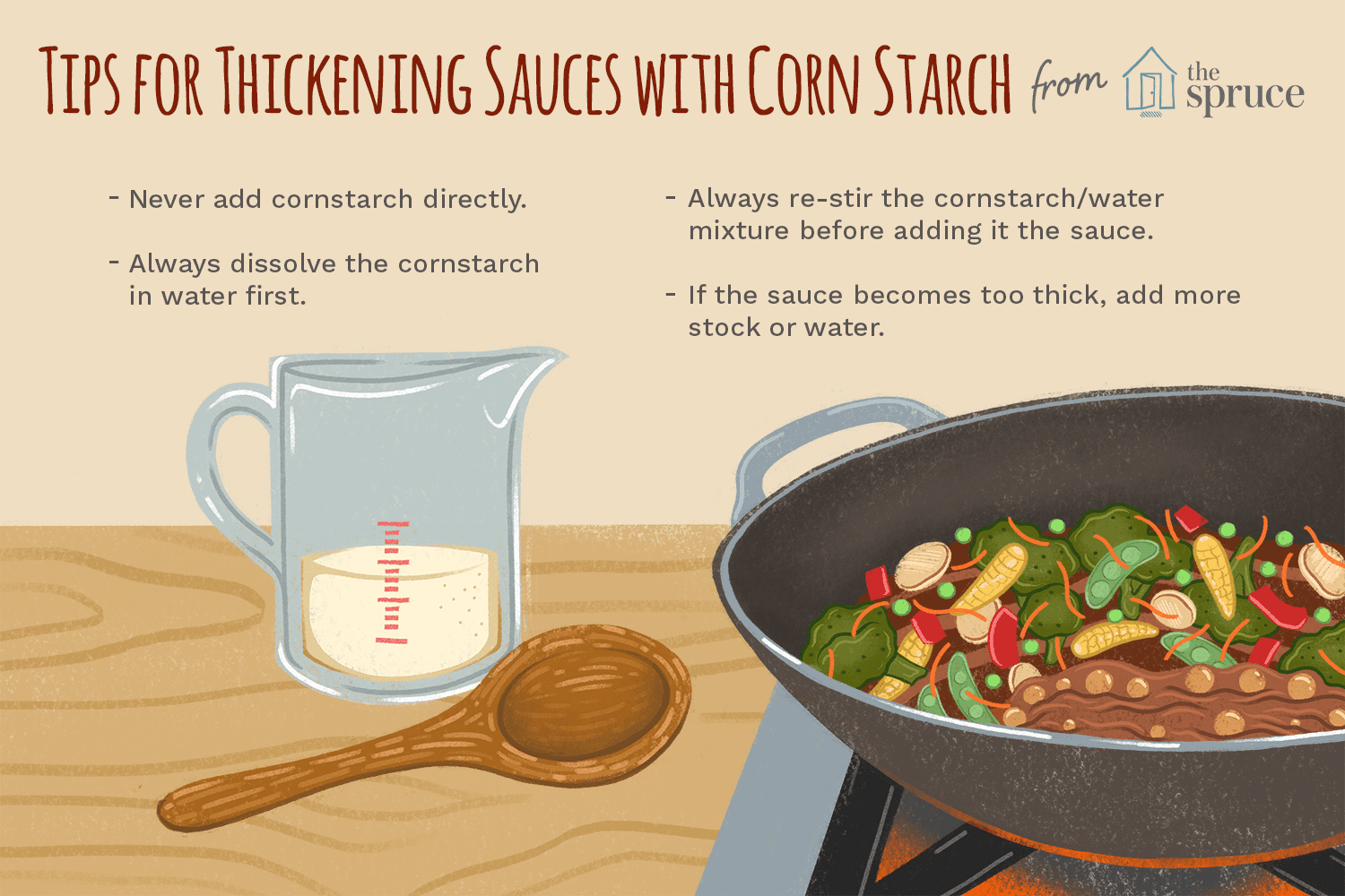 illustration with tips for thickening sauces with cornstarch