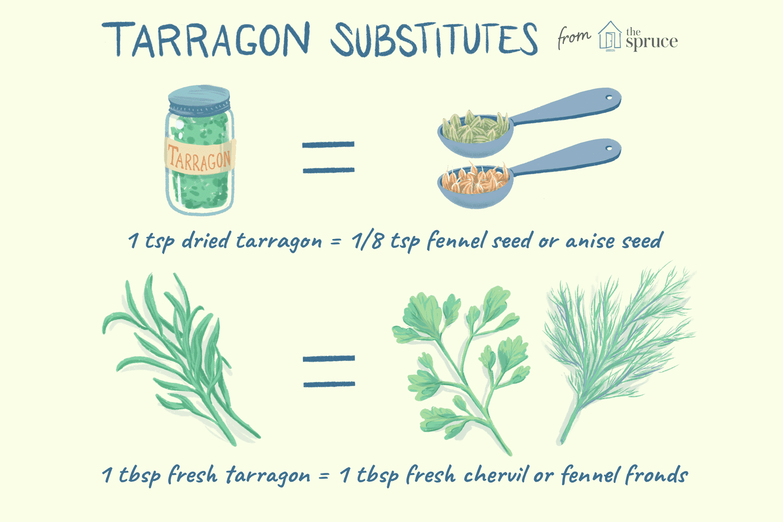 Tarragon Subs