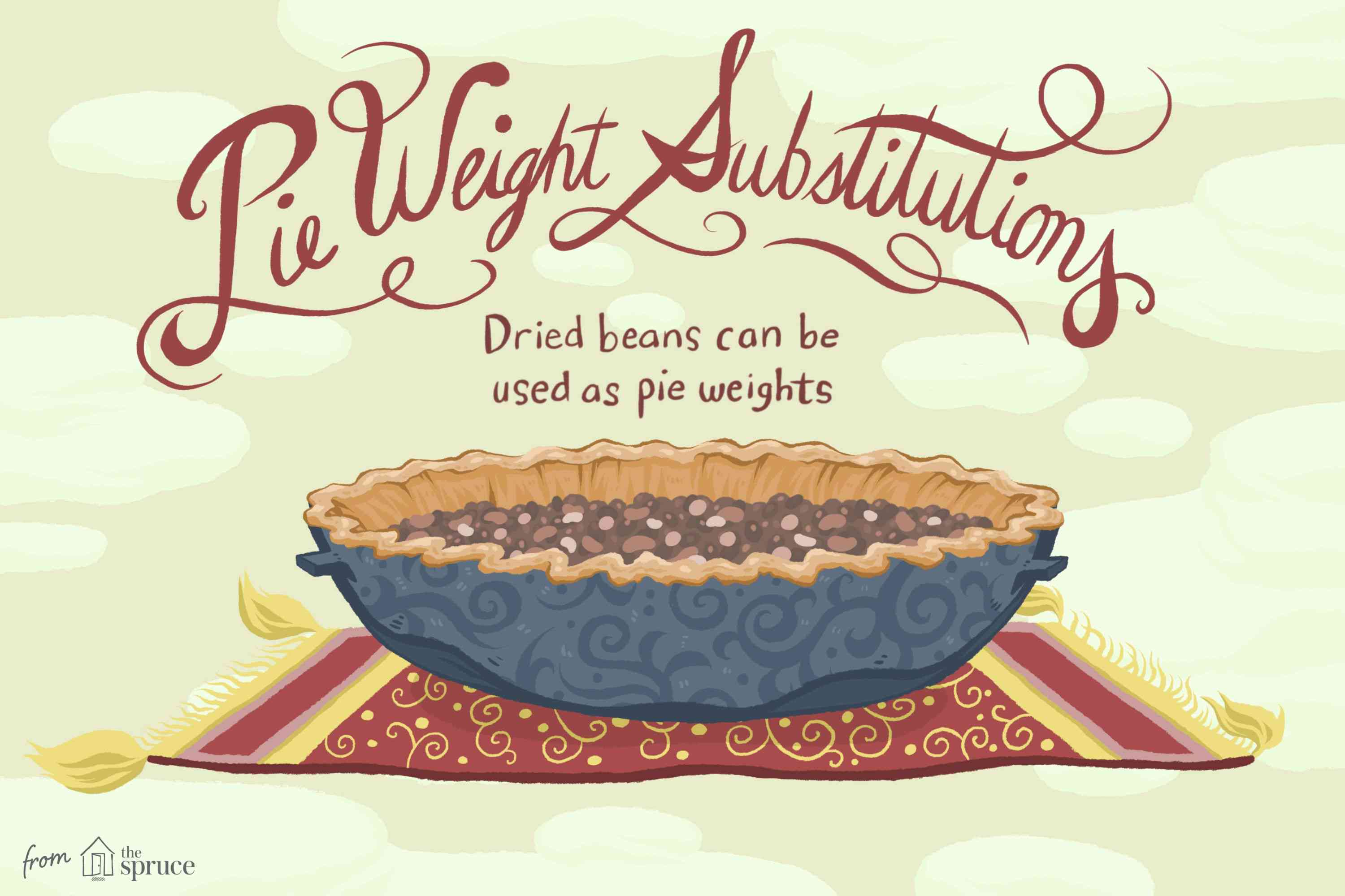 Pie Weight Subs