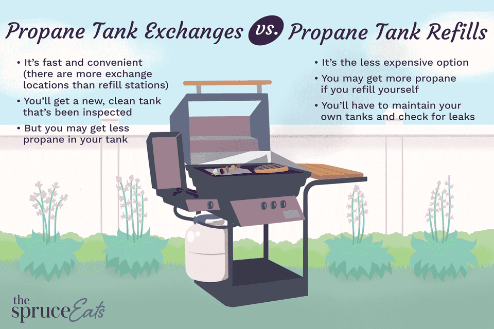 Propane Tank Exchanges vs. Propane Tank Refills
