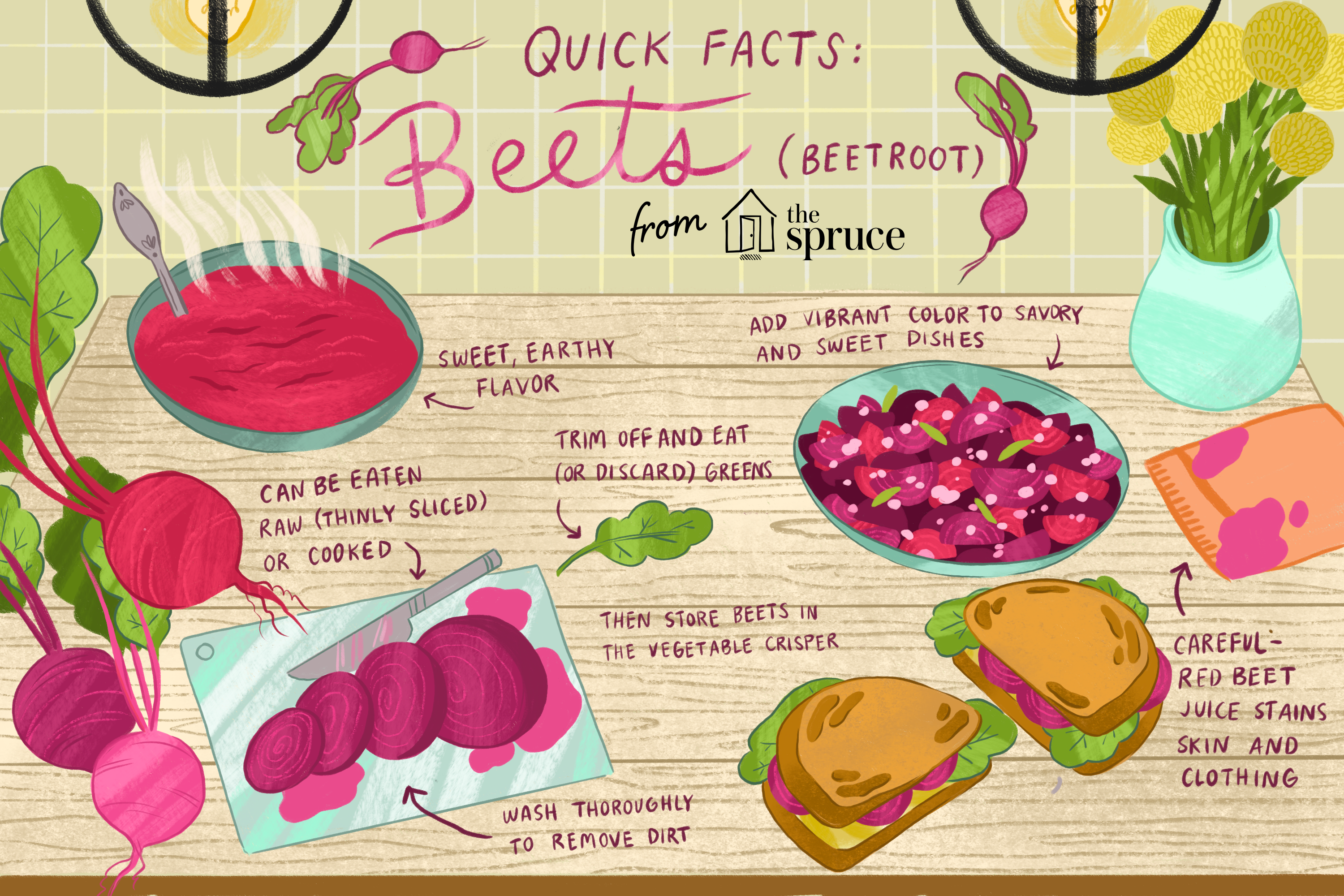 what are beets