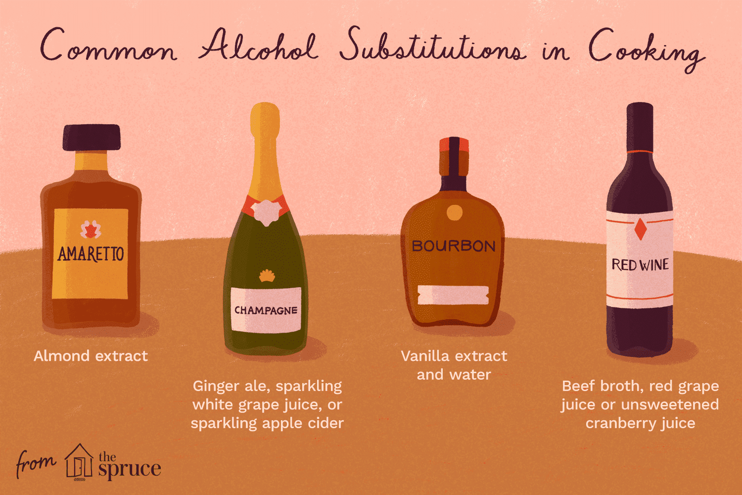 Alcohol Substitutes For Every Recipe