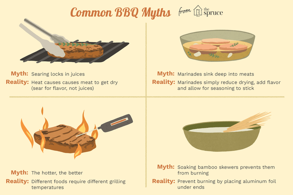 common bbq myths