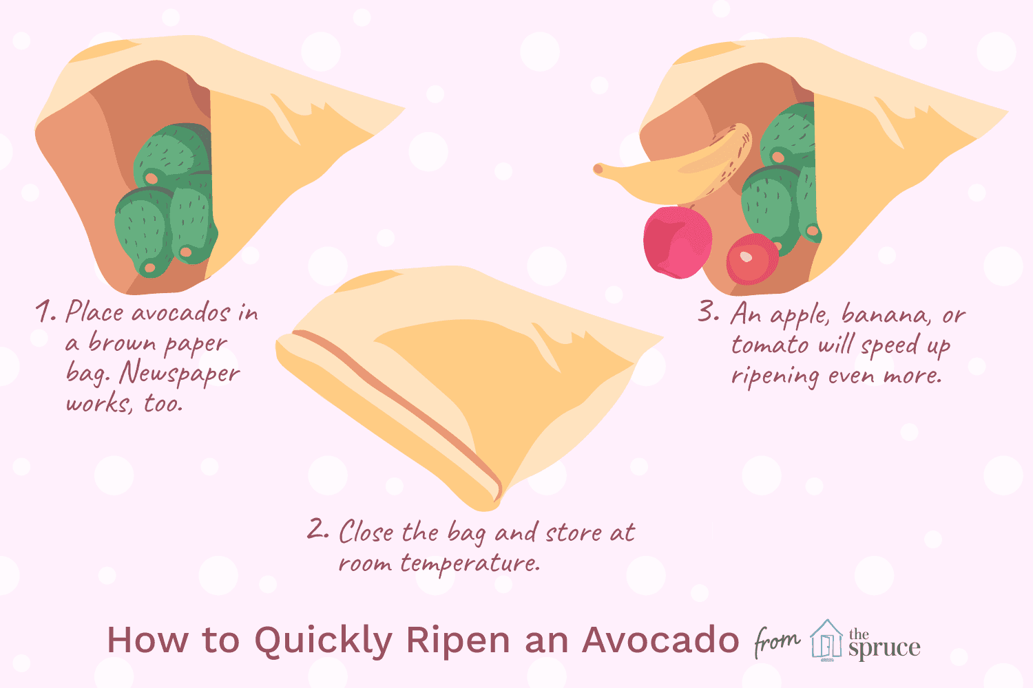 how to speed up the ripening of avocados