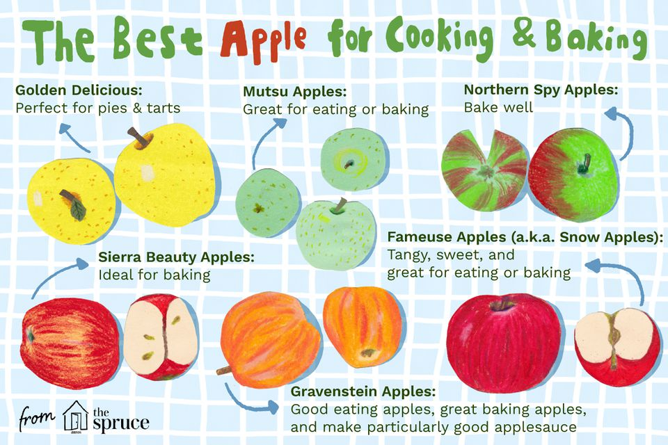 the best apples for cooking and baking