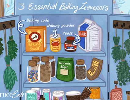 Leavening Agents for Baking