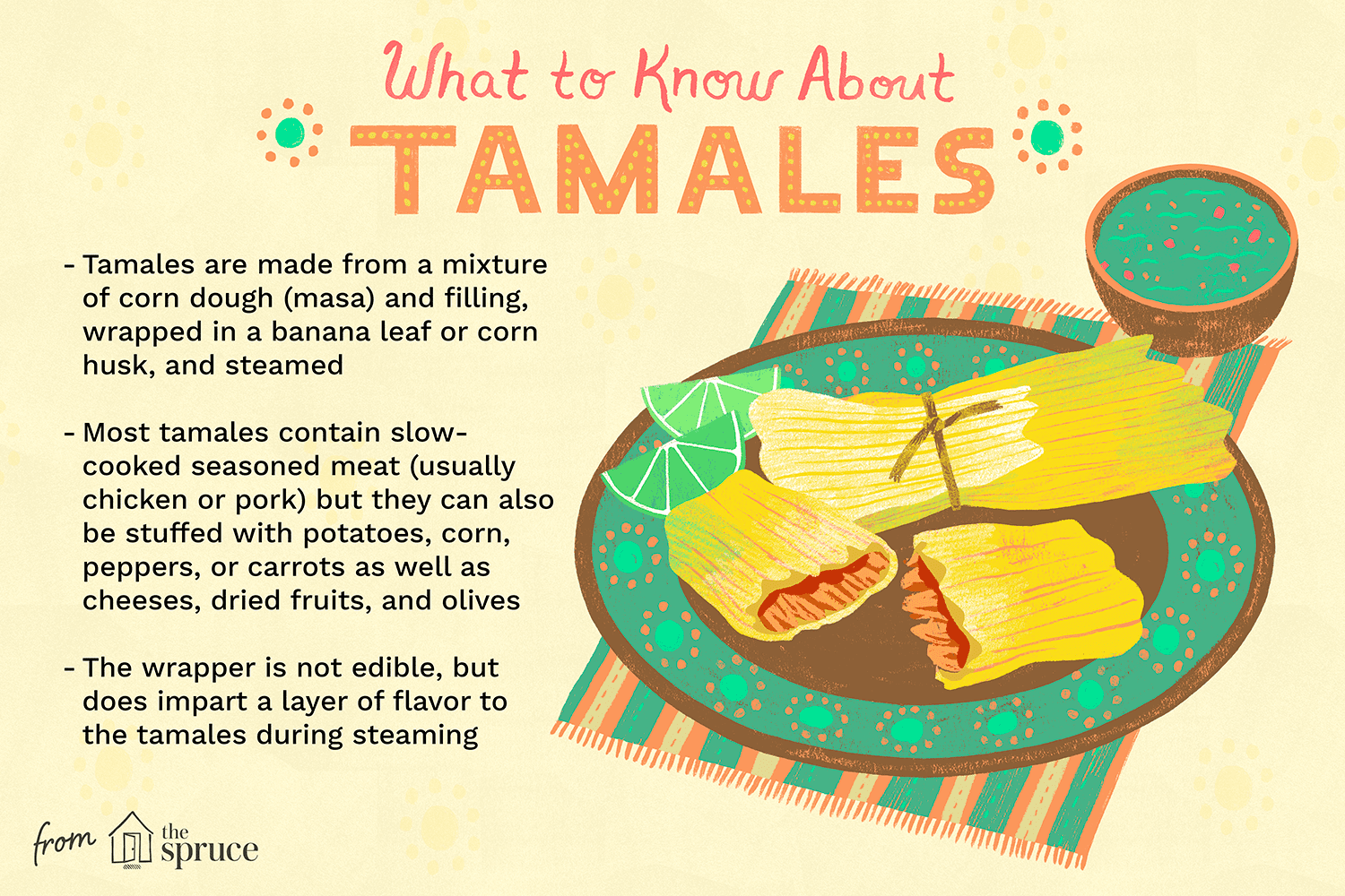 All about tamales