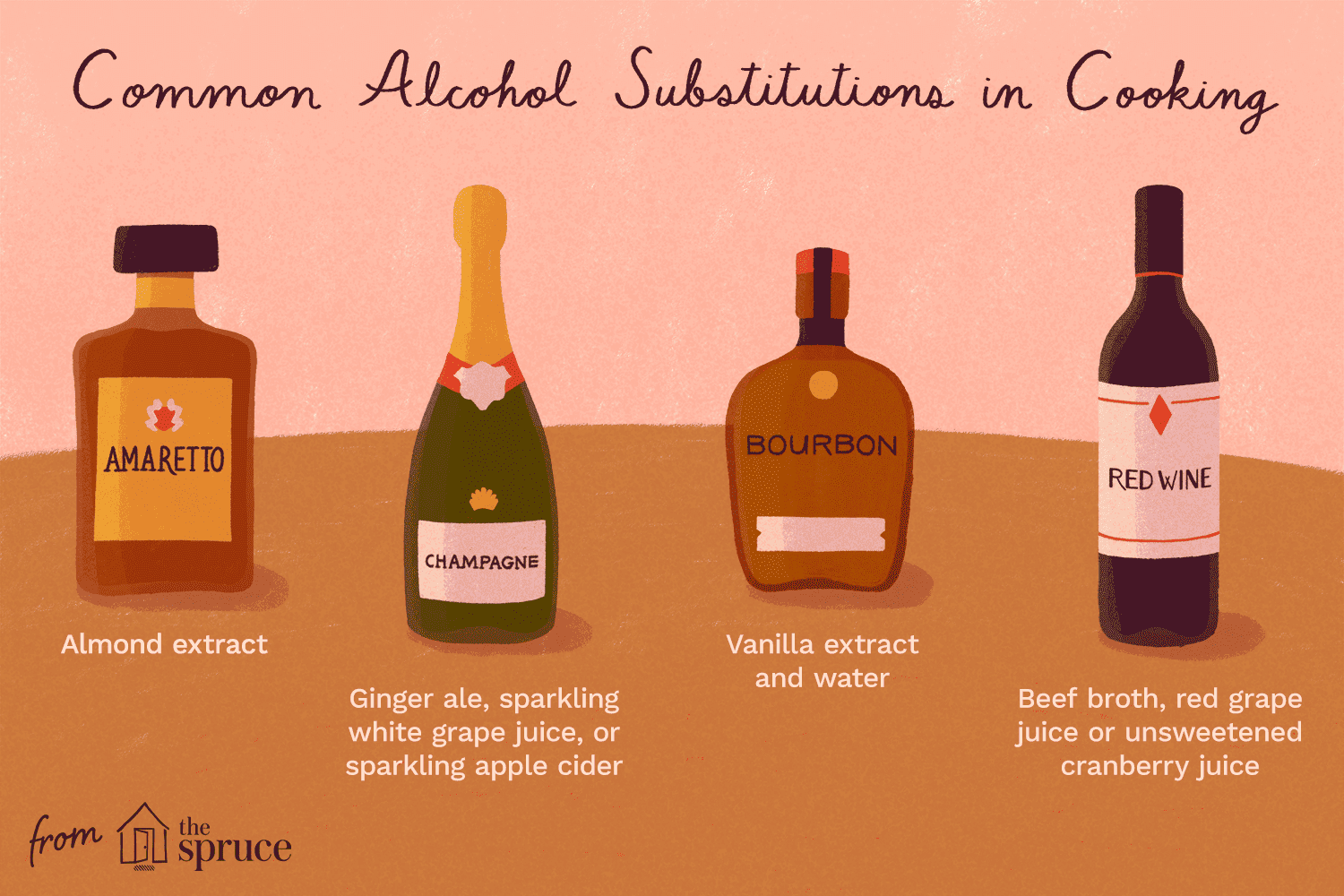 Alcohol Substitution Guide