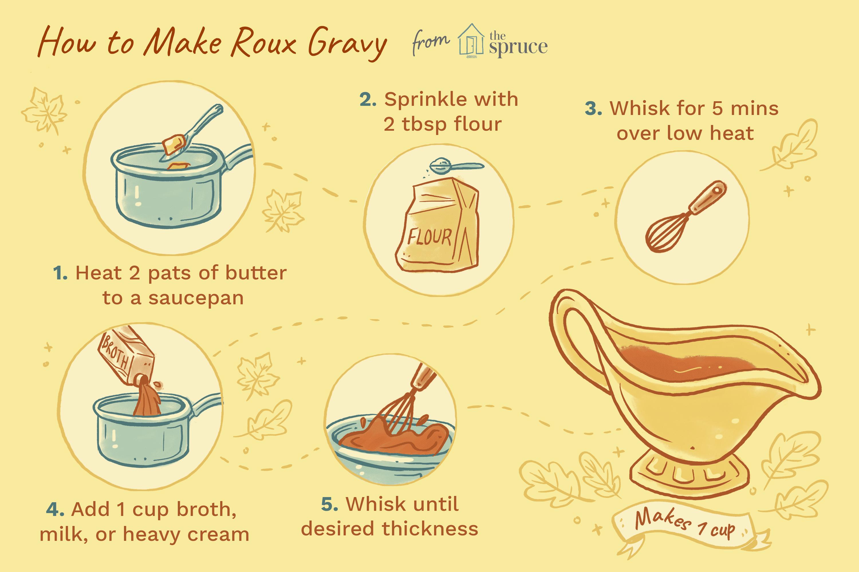 how to make roux gravy illustration