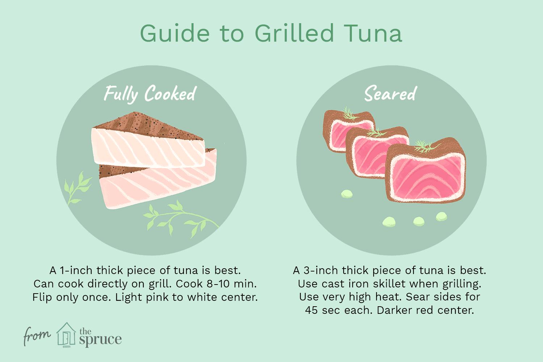 Tuna Cooking Guide