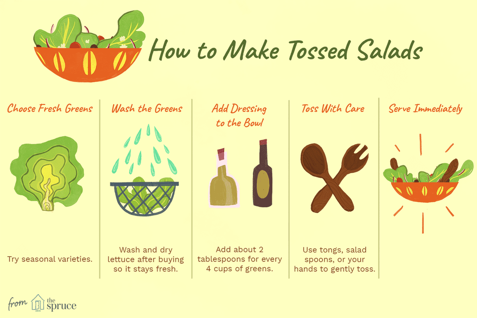 How to Make Tossed Salads