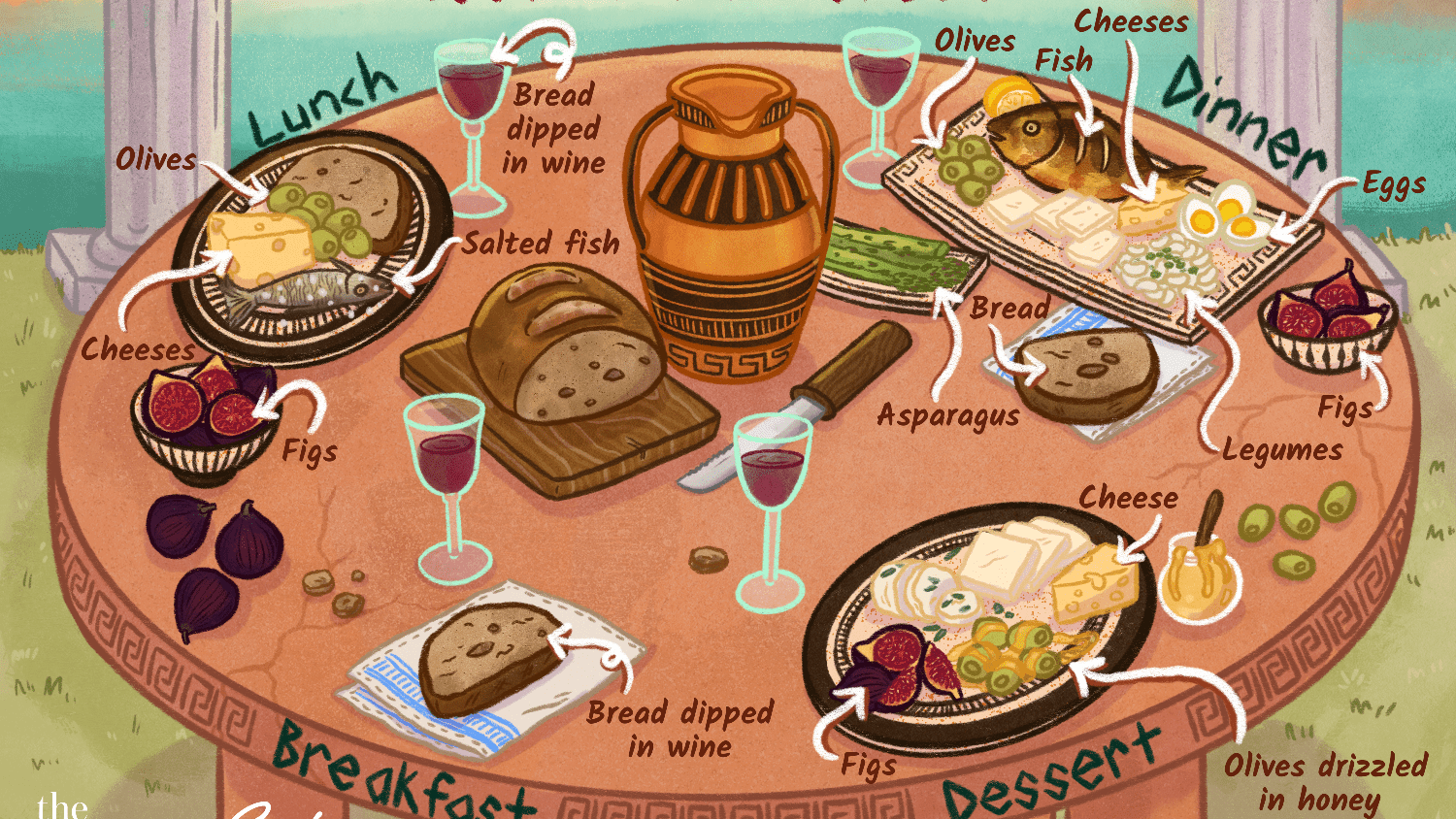 Ancient Greek Foods And How They Ate Their Meals