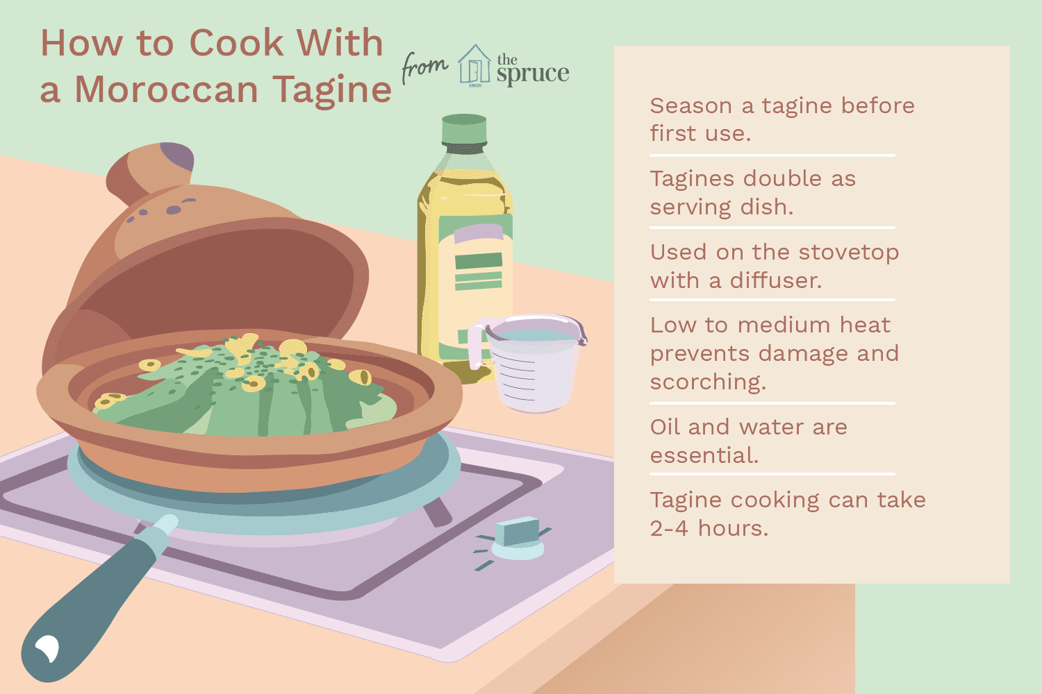 how to cook with a moroccan tagine illustration