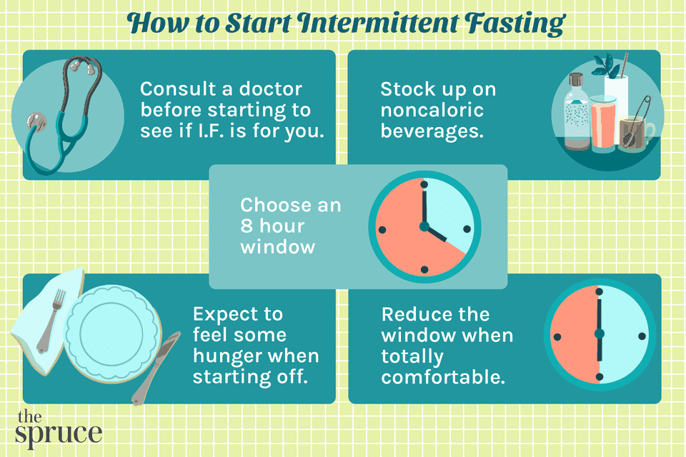 How to Start to Intermittent Fasting