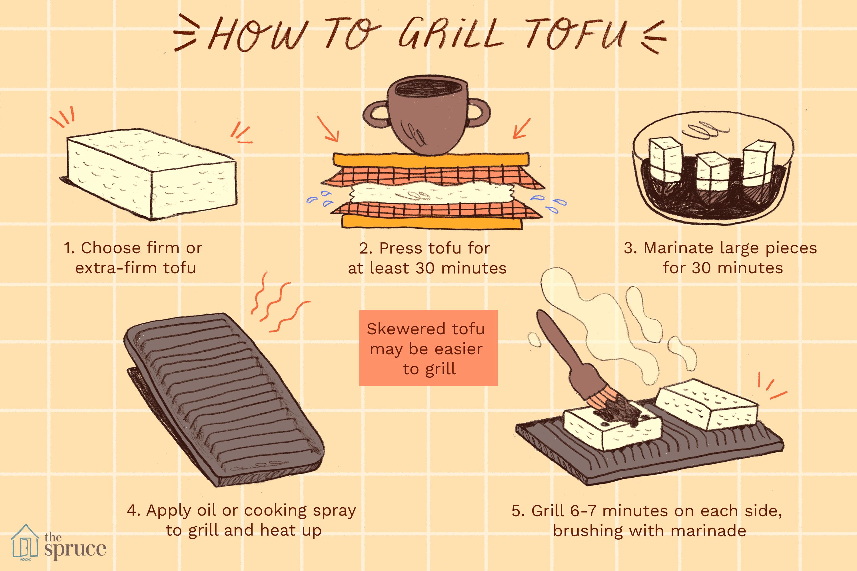 Grilling Tofu