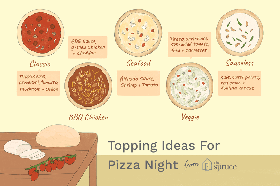 Pizza topping ideas