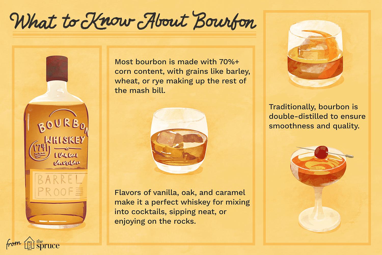 Bourbon information illustration