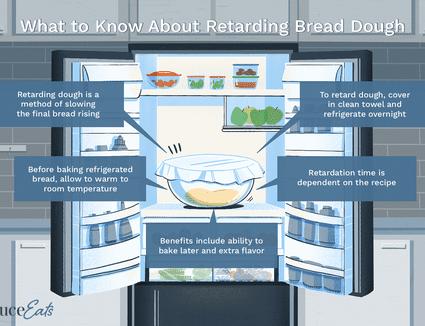 Retarding Bread Dough