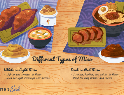 Different types of miso
