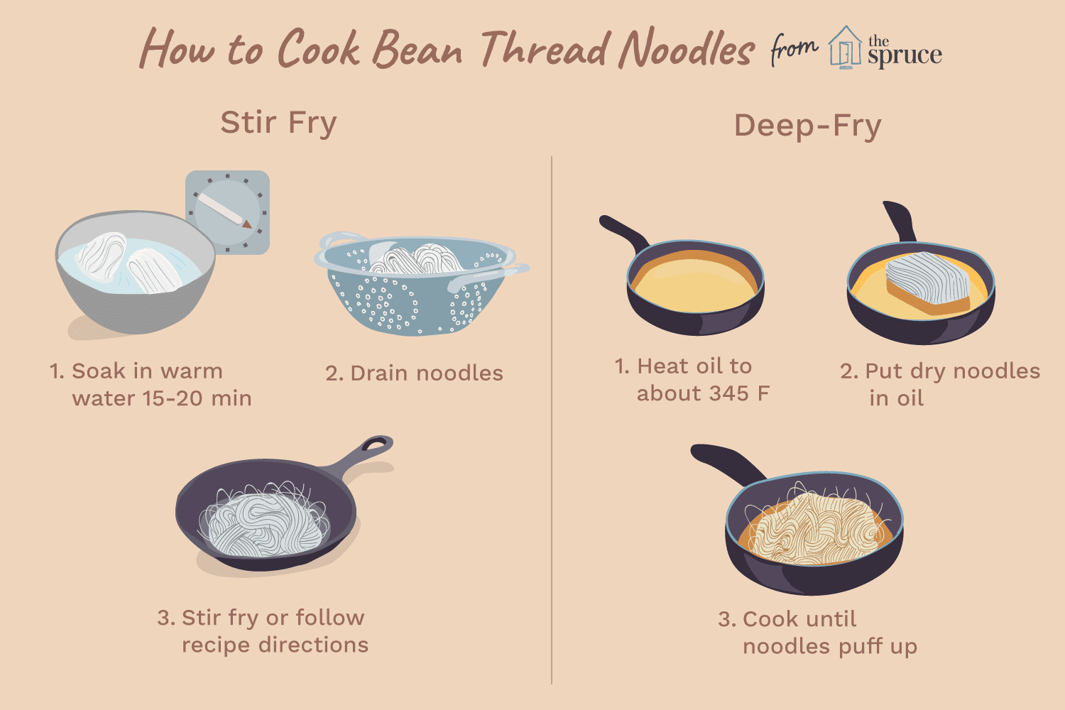 How To Cook Bean Thread Noodles