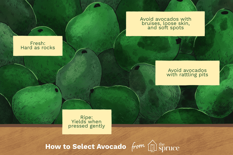 how to select an avocado