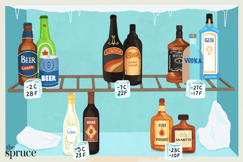 illustration showing freezing temperatures of various types of alcohol