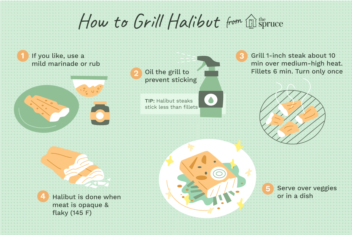 how to grill halibut illustration