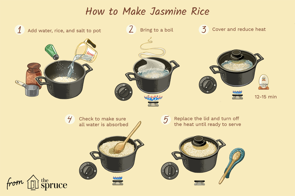 illustration showing process of making jasmine rice