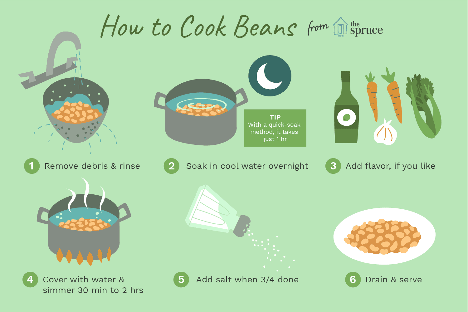 How To Cook Dried Beans Like A Pro