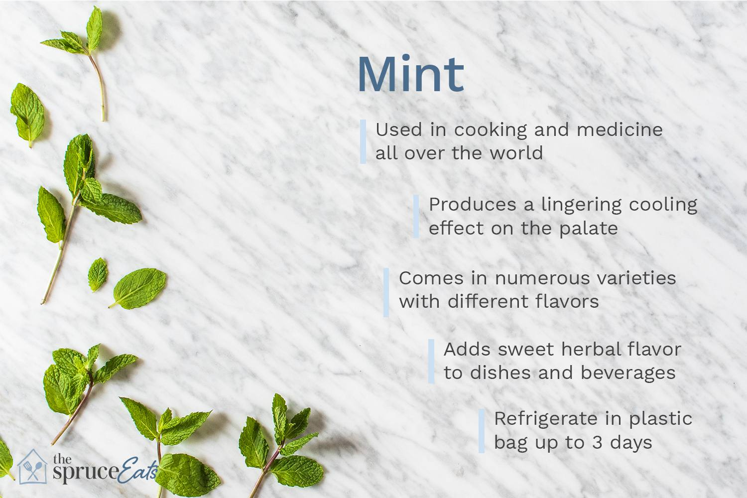 Mint informational graphic