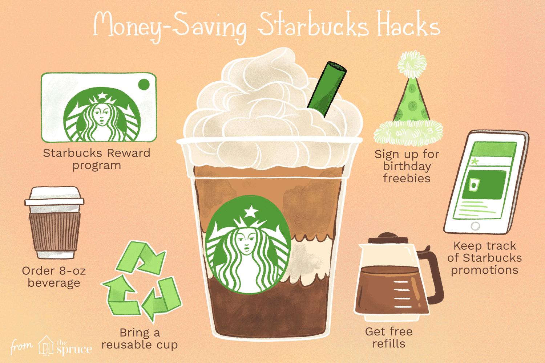 17 Ways to Save Money at Starbucks