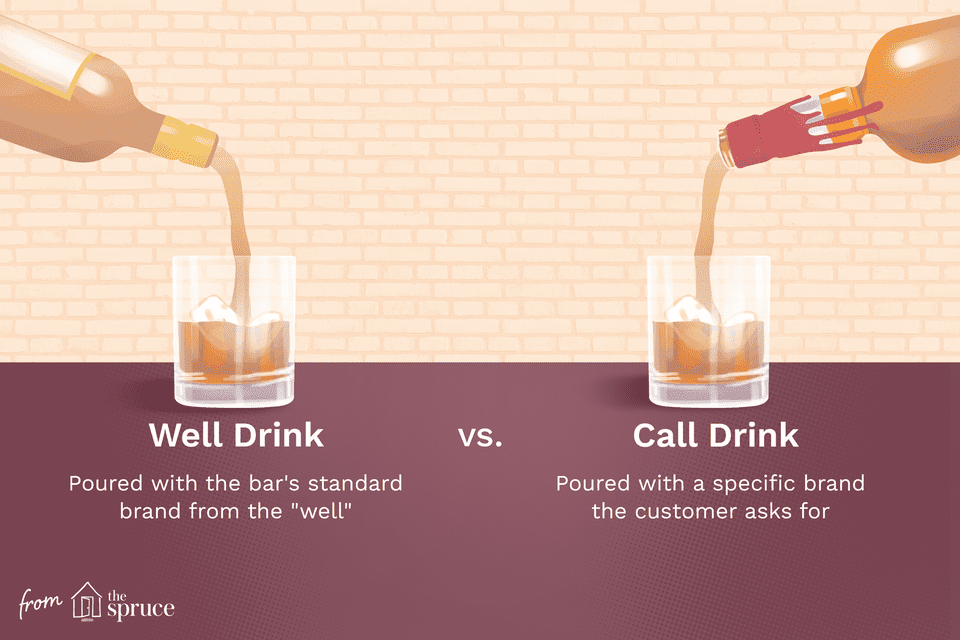 Well Drink vs. Call Drink