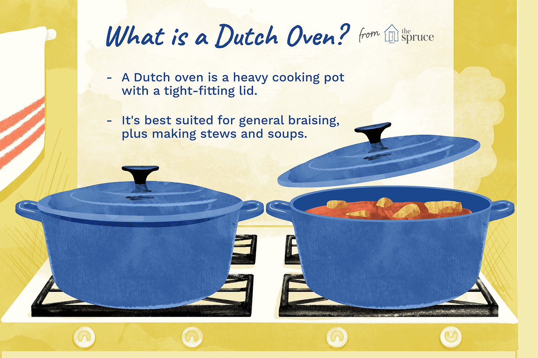 Illustration of Dutch oven purpose