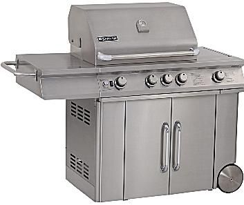 Charmglow Gourmet Series Oven 720 0536 Gas Grill Review