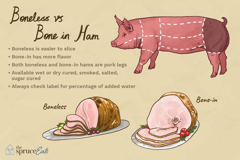 boneless vs. bone in ham