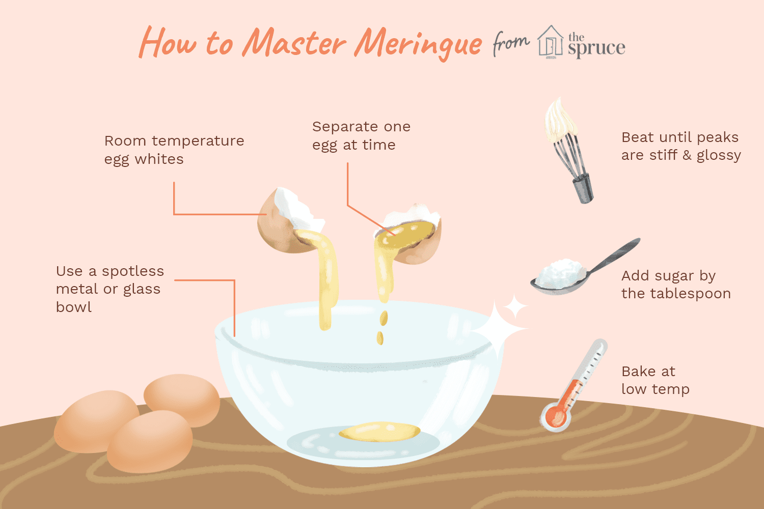 7 Common Mistakes to Avoid When Making Meringue