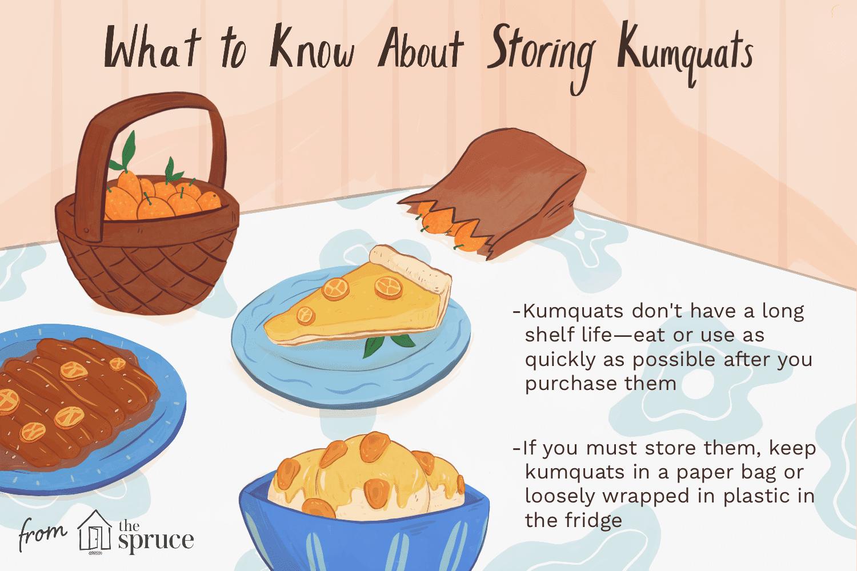 kumquat season