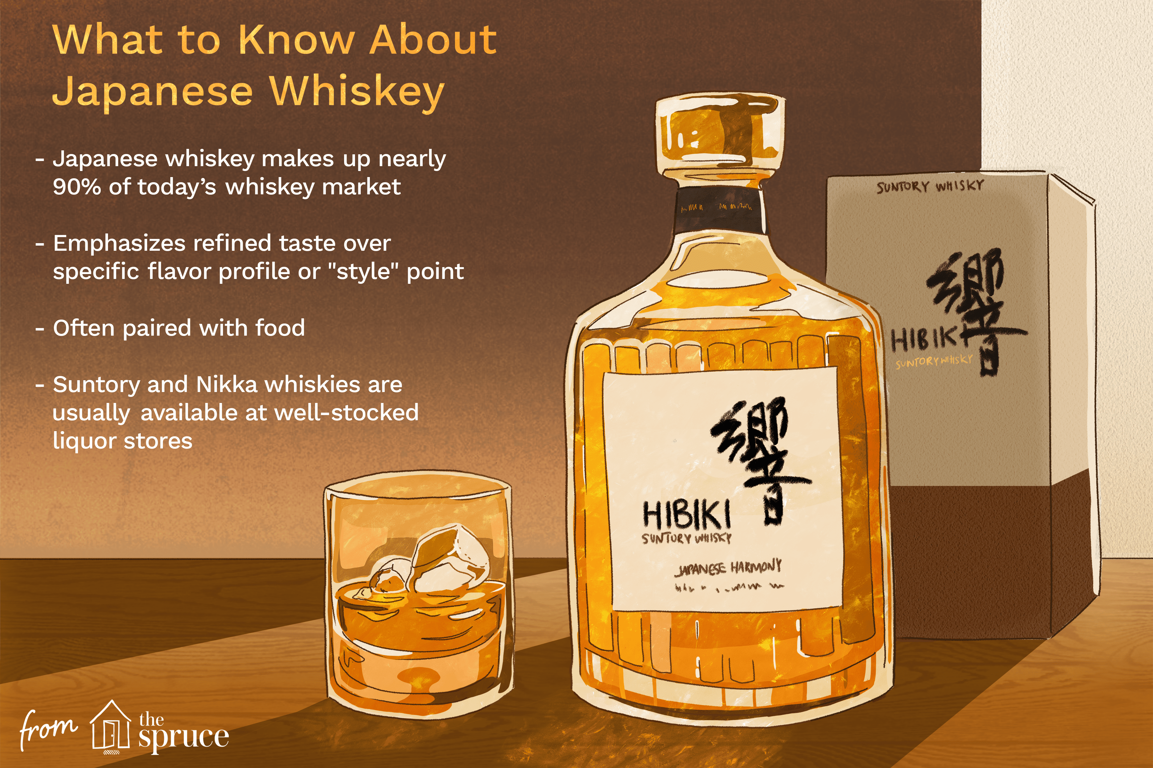 Japanese whisky rituals