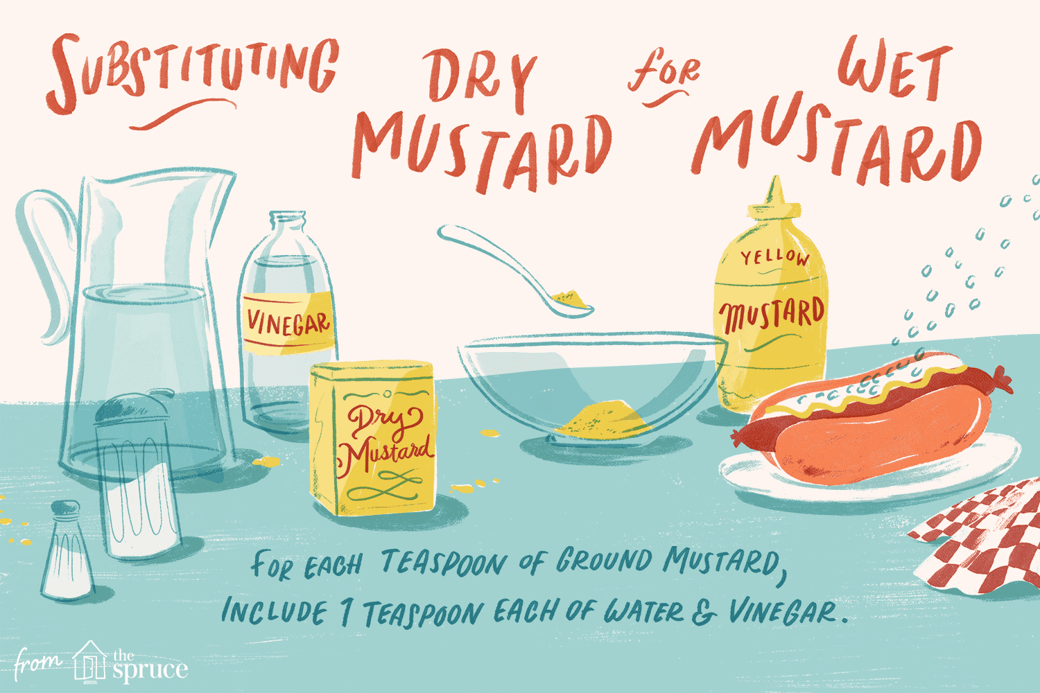 Mustard Substitution Wet for Dry