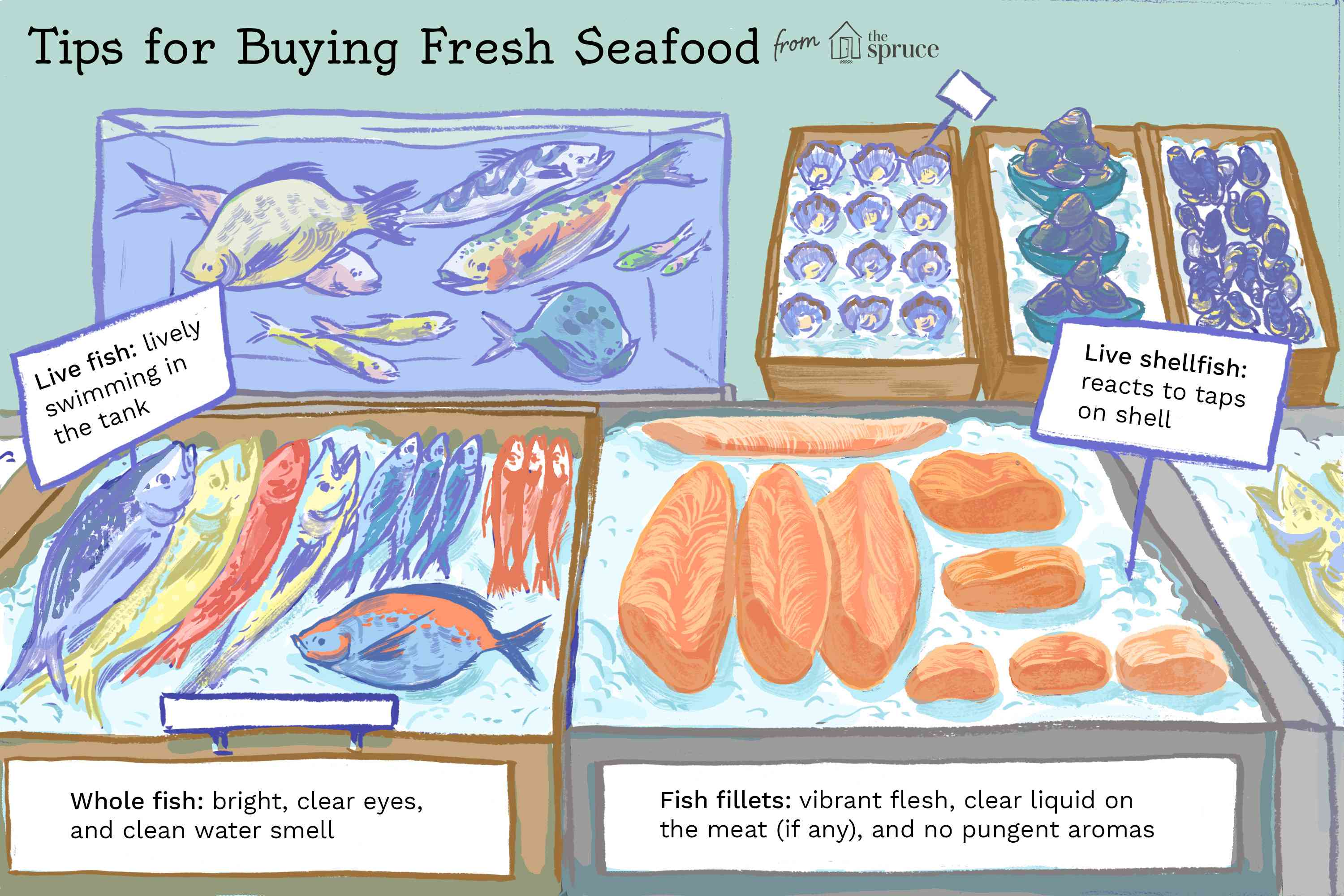 tips for buying fresh seafood