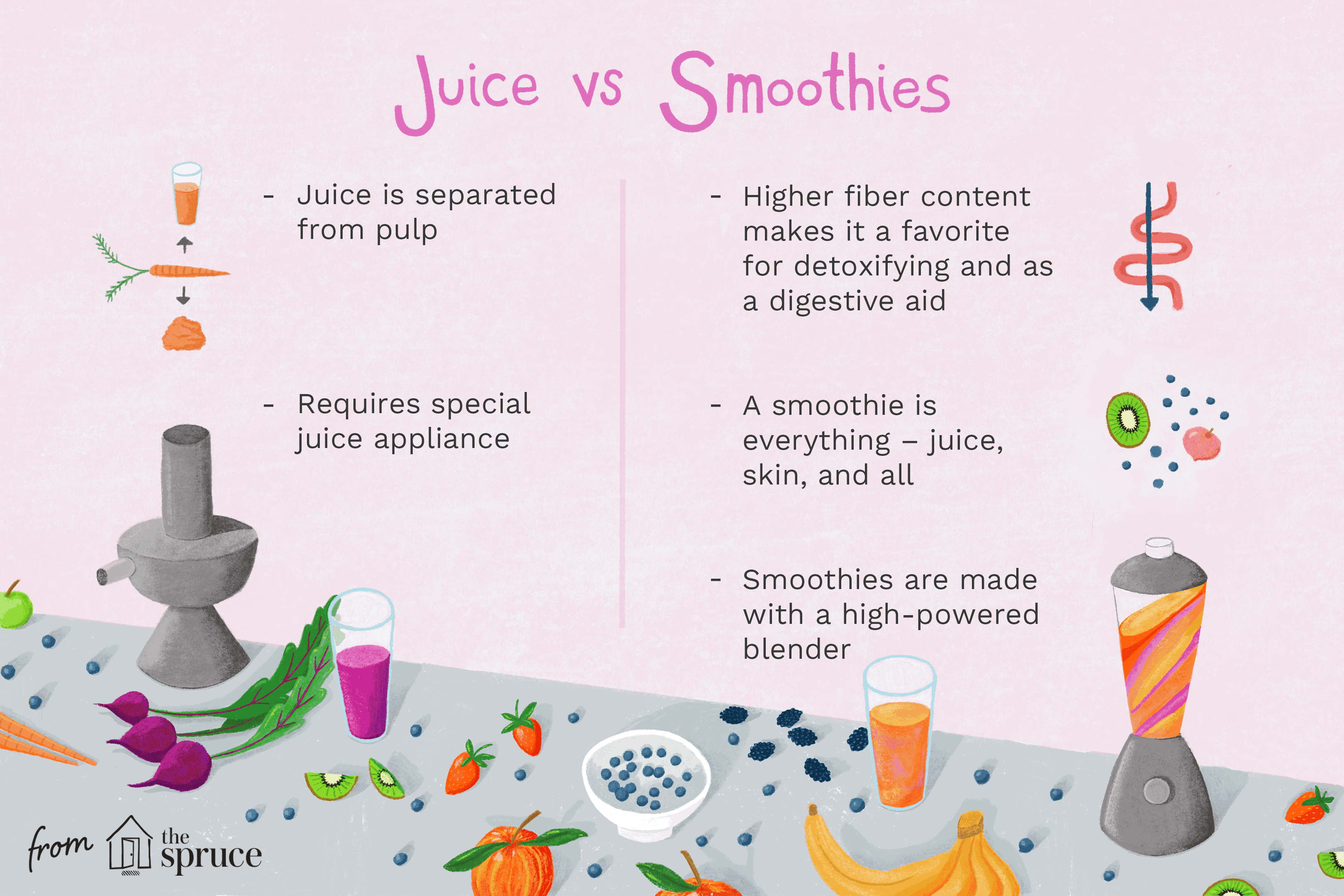 7 juicing tips for beginners