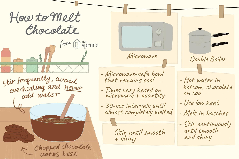 metling chocolate
