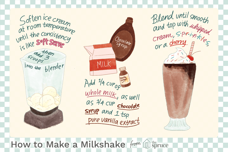 Illustration of how to make a milkshake step by step
