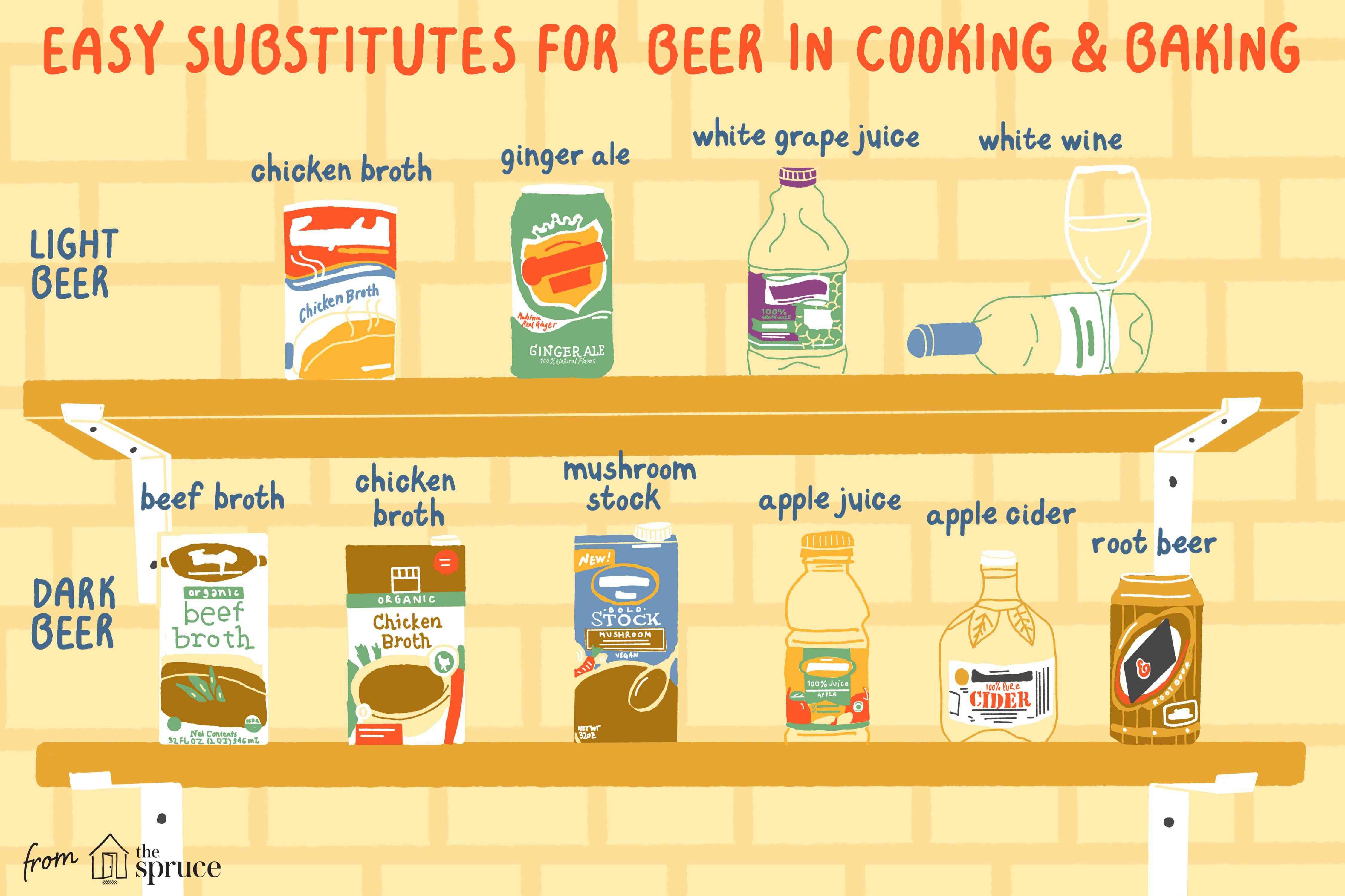 beer substitutes